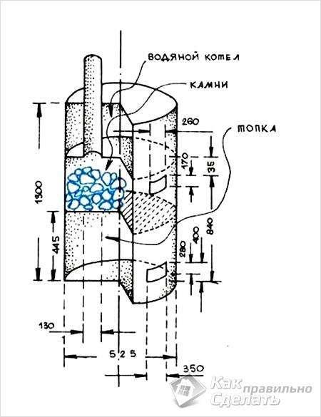 Как сделать сифон для бани своими руками
