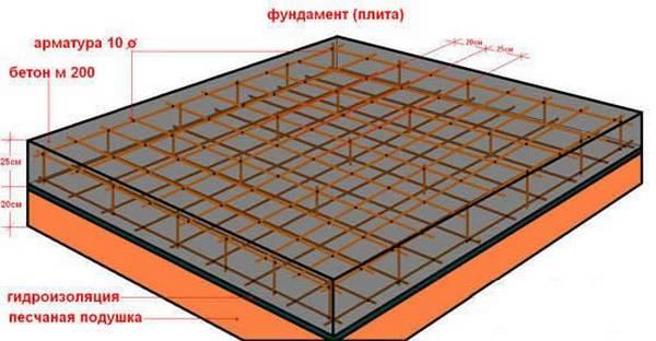 legkiy-fundament-vybor-tipa-5.jpg