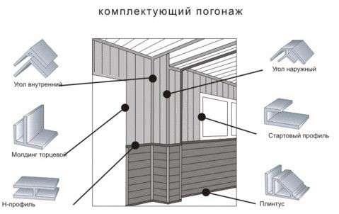 Отделка панелями ПВХ ванной самостоятельно: пошаговое пособие